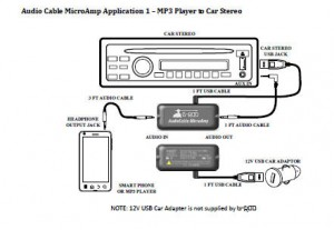 mp3player-to-car-stereo